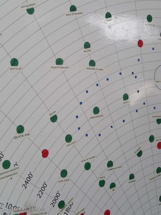 A treasure map.  Some of these dots are huge installations.  Some are tiny ideas.